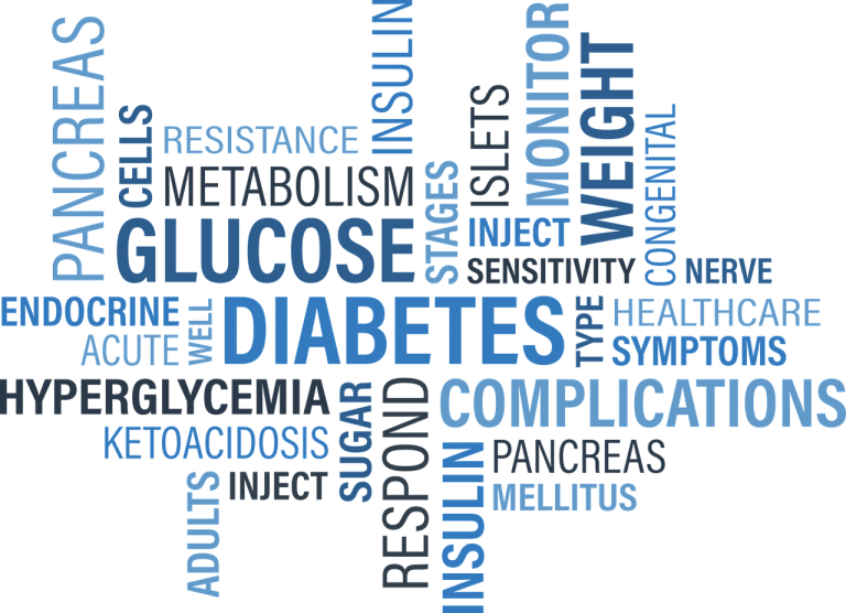 Metabolic syndrome – what should you actually know about it?