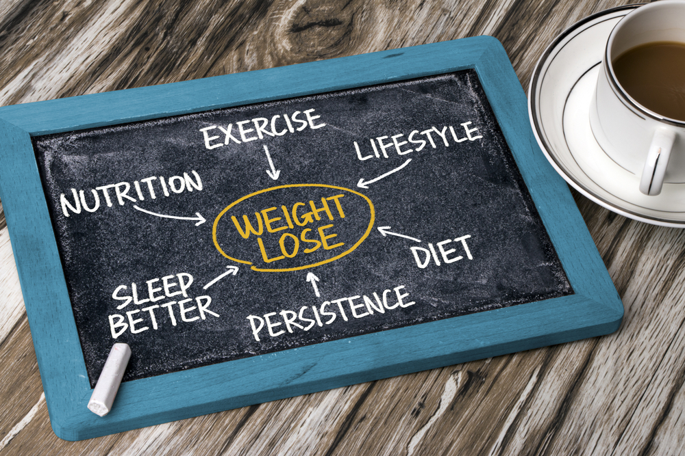 Try to plan out your weight loss process at first, and clarify your goals.