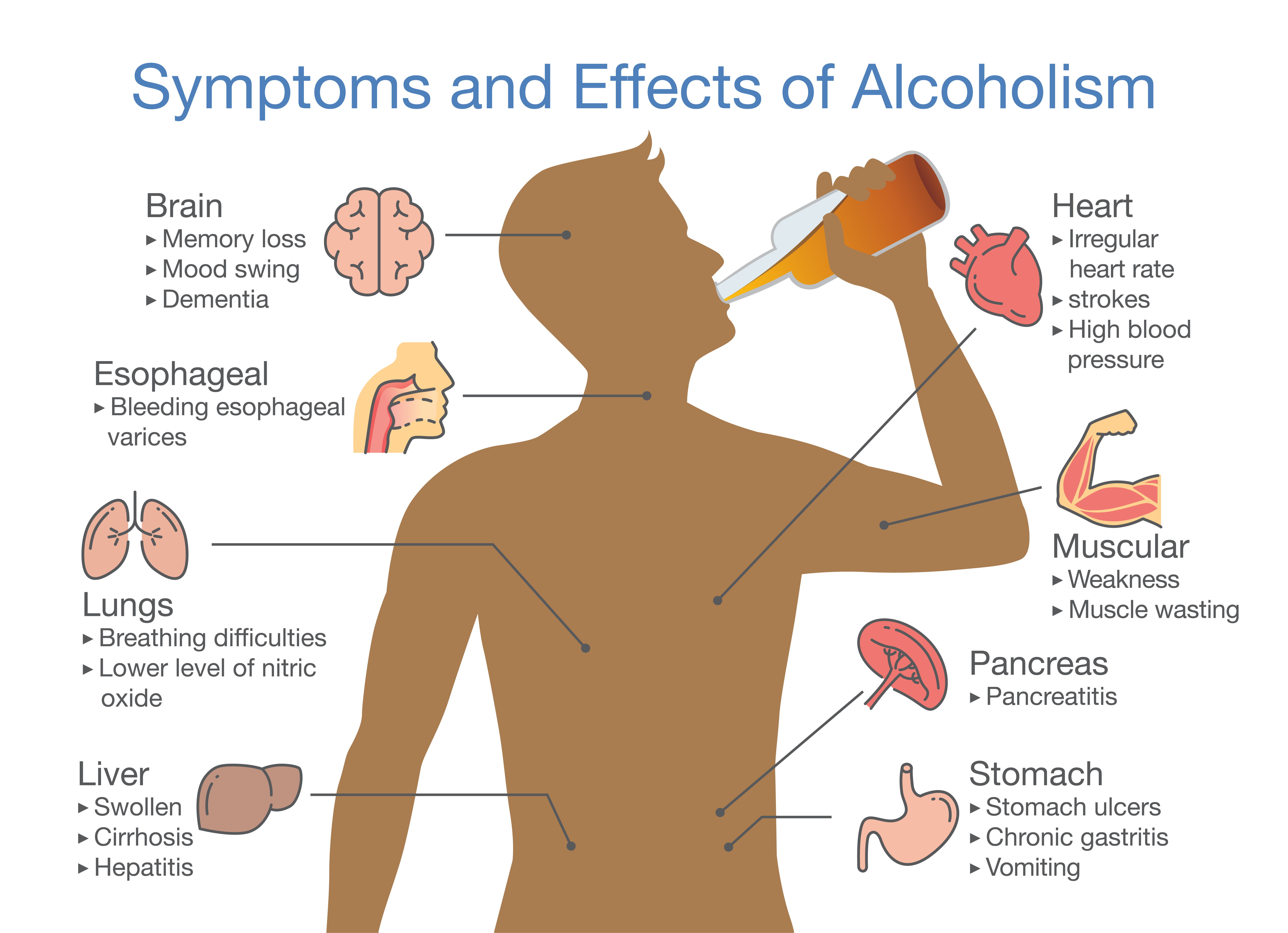 Effects of overusing alcohol
