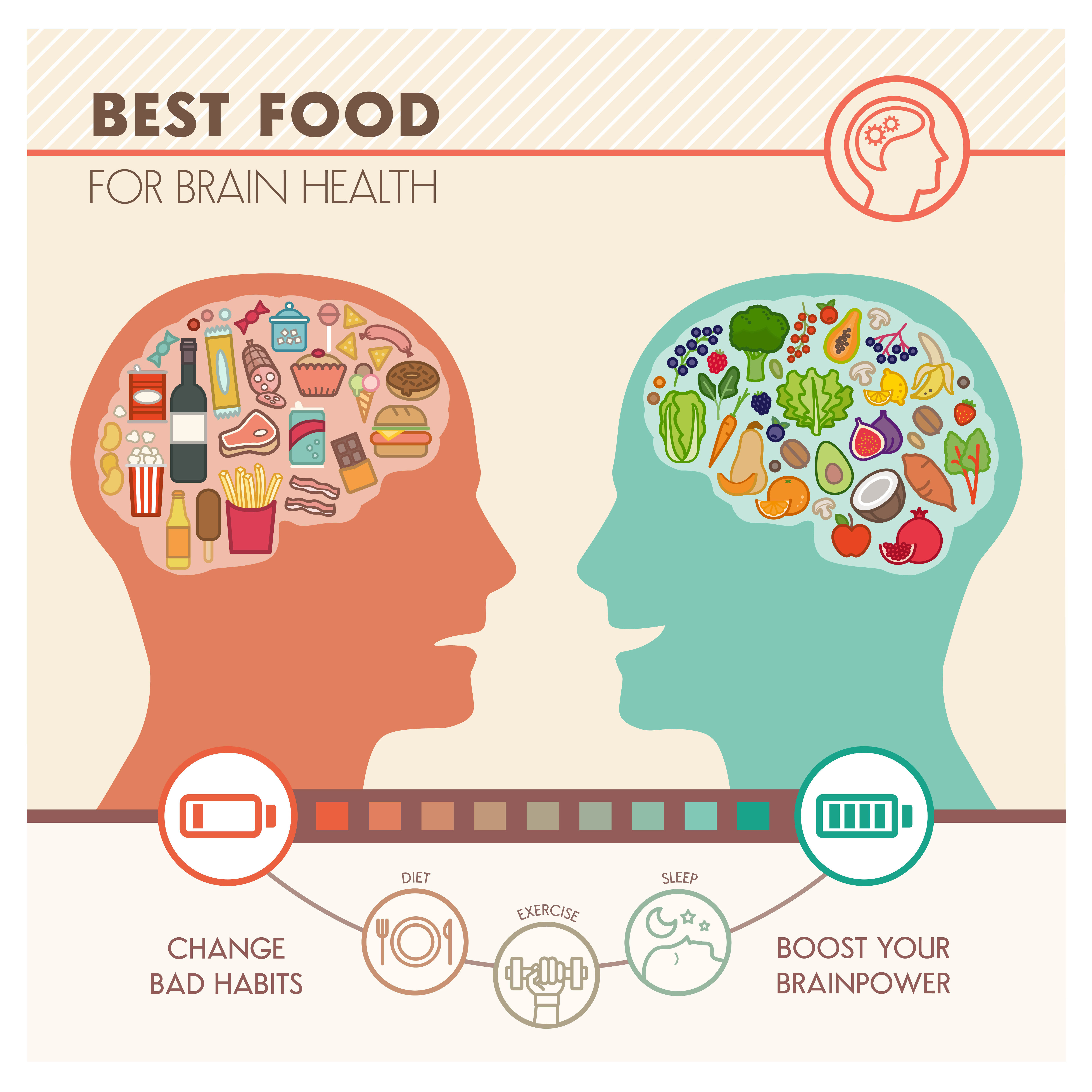 The main way to improve your brain functions, should be to take more care about your diet. We are giving you some inspiration on what to eat!