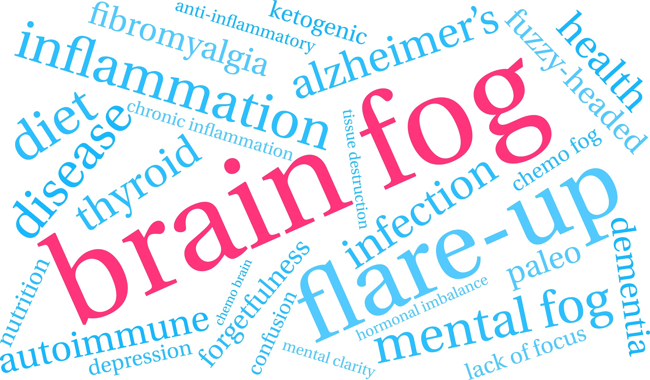 Brain fog can be caused mainly by thyroid illnesses and mental issues