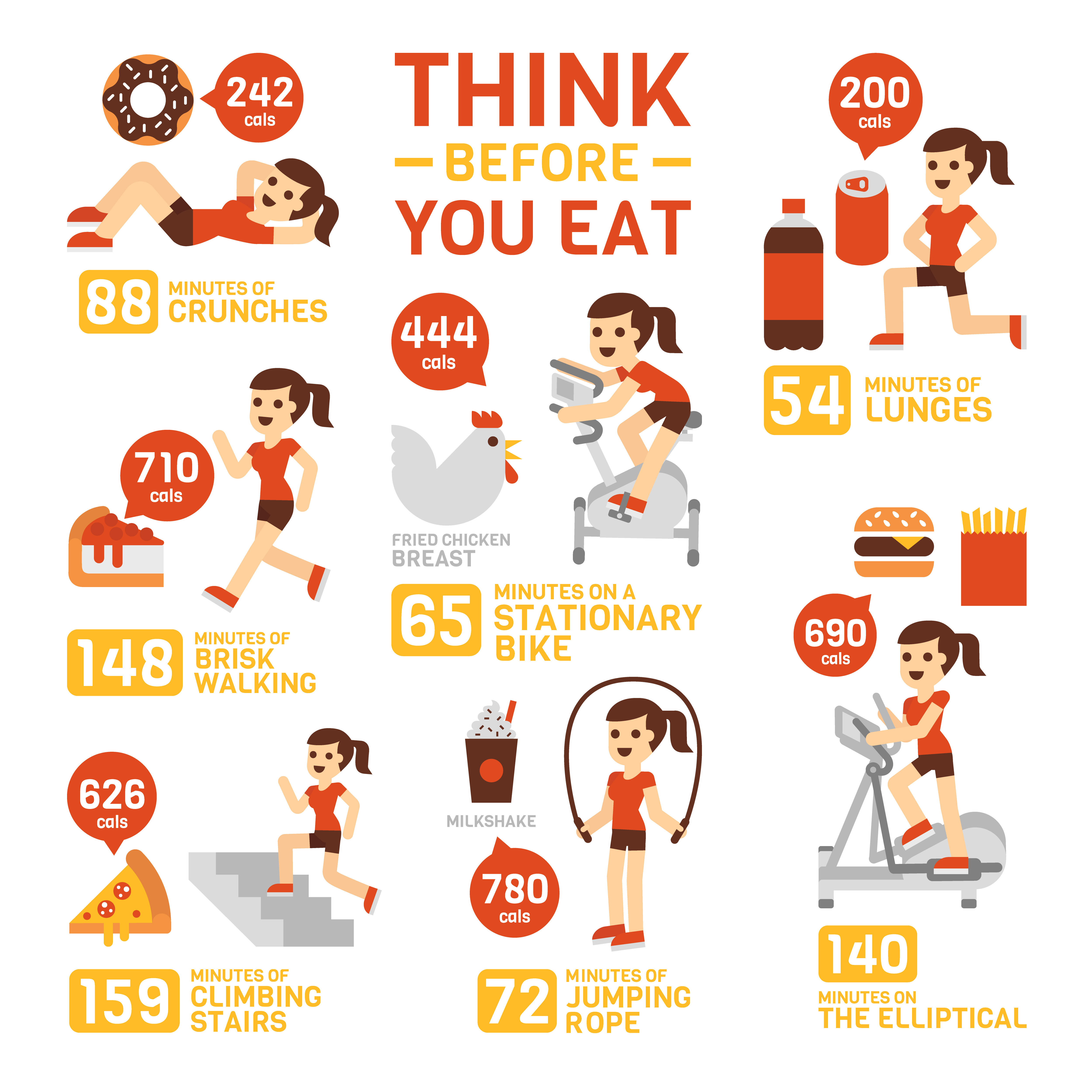 Calorie deficit will be easier to establish if you will know how much calories you eat!