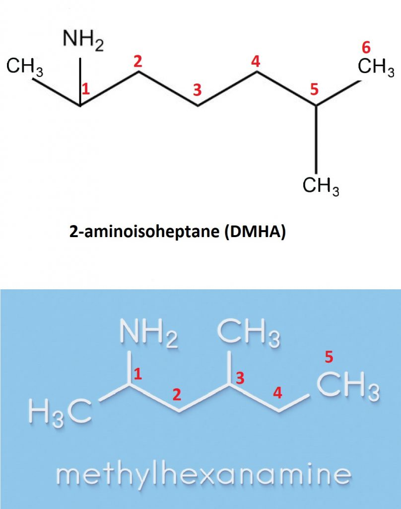 The differences between DMHA and DMAA in terms of chemical structure are that DMHA contains an additional carbon atom, and methyl groups of DMHA compound are differently arranged. But as you can see they are very similar to each other - that's why their actions are very similar to each other (yet DMAA is the stronger stimulant). The main area which defines stimuli actions is exposed amine group near the end of the carbon chain. The more alkyl groups near the amine group - the stronger and more efficient the stimulant is.