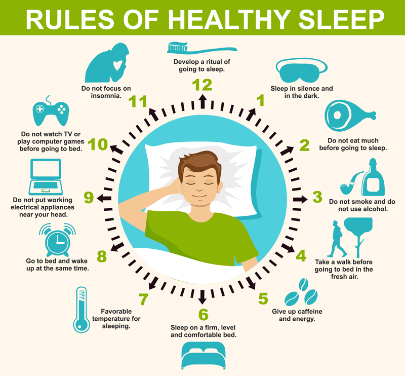 Rules of healthy sleep - remember about them to improve your sleep quality!