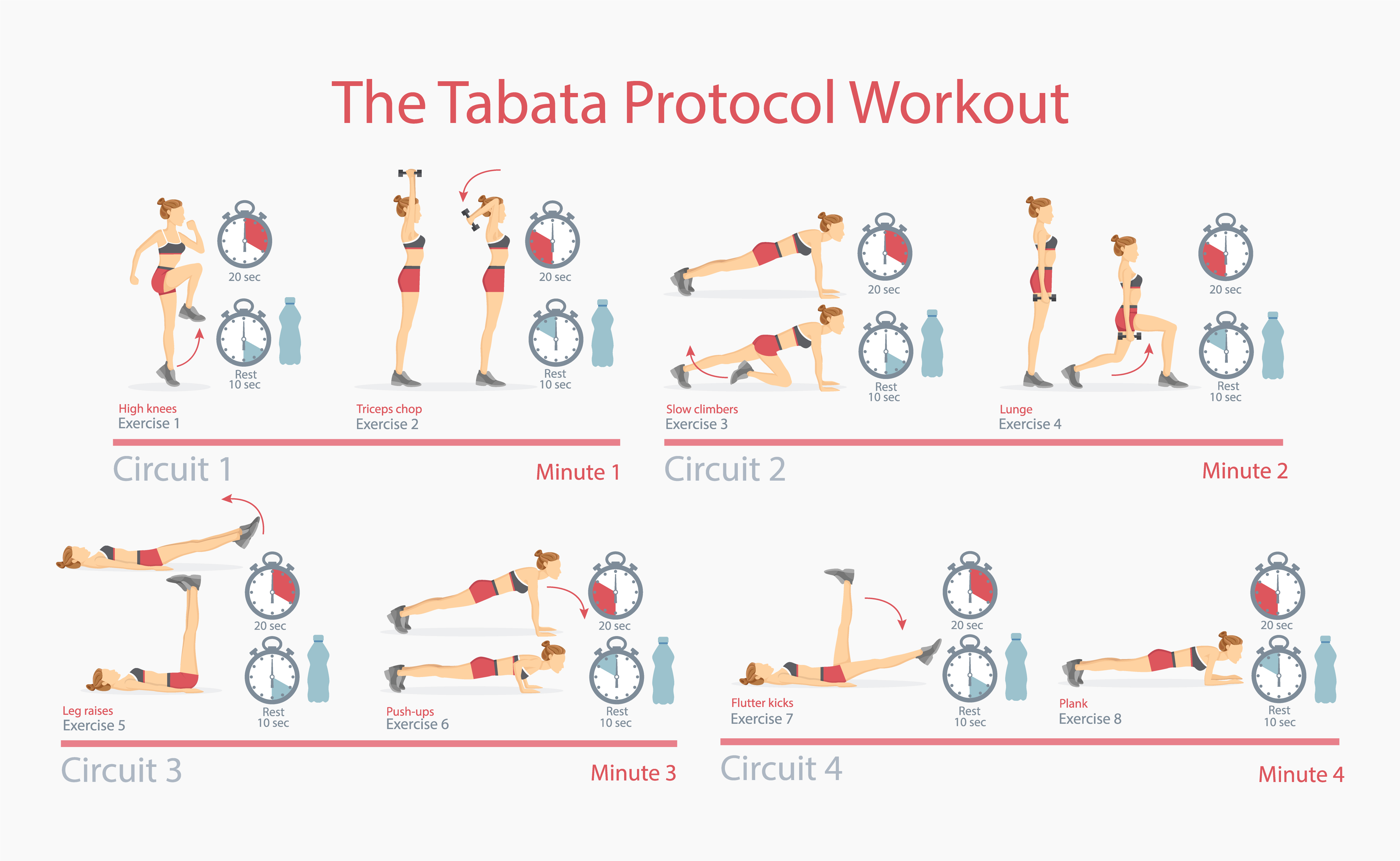 Tabata training routine example