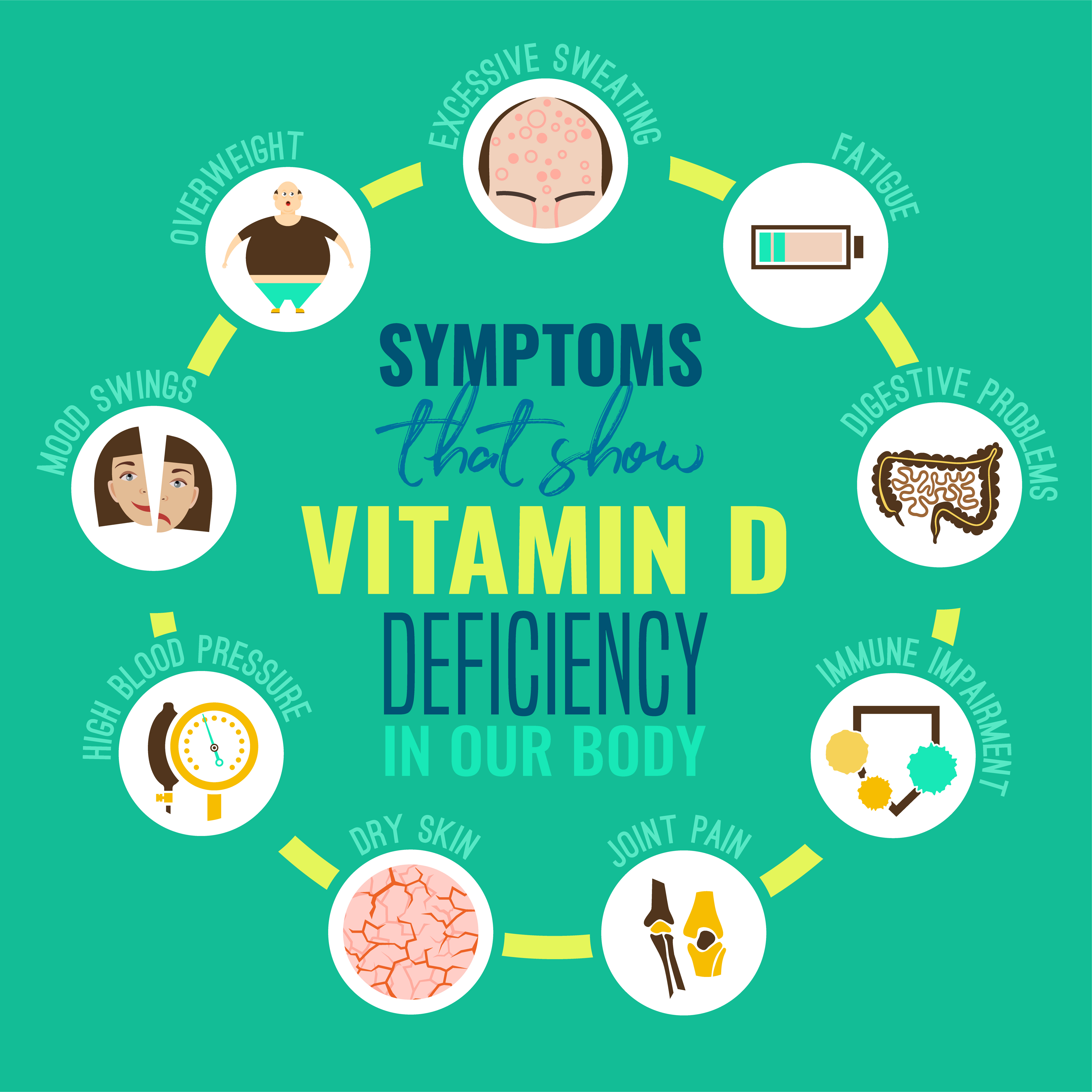 Symptoms of Vitamin D deficiency - infographic