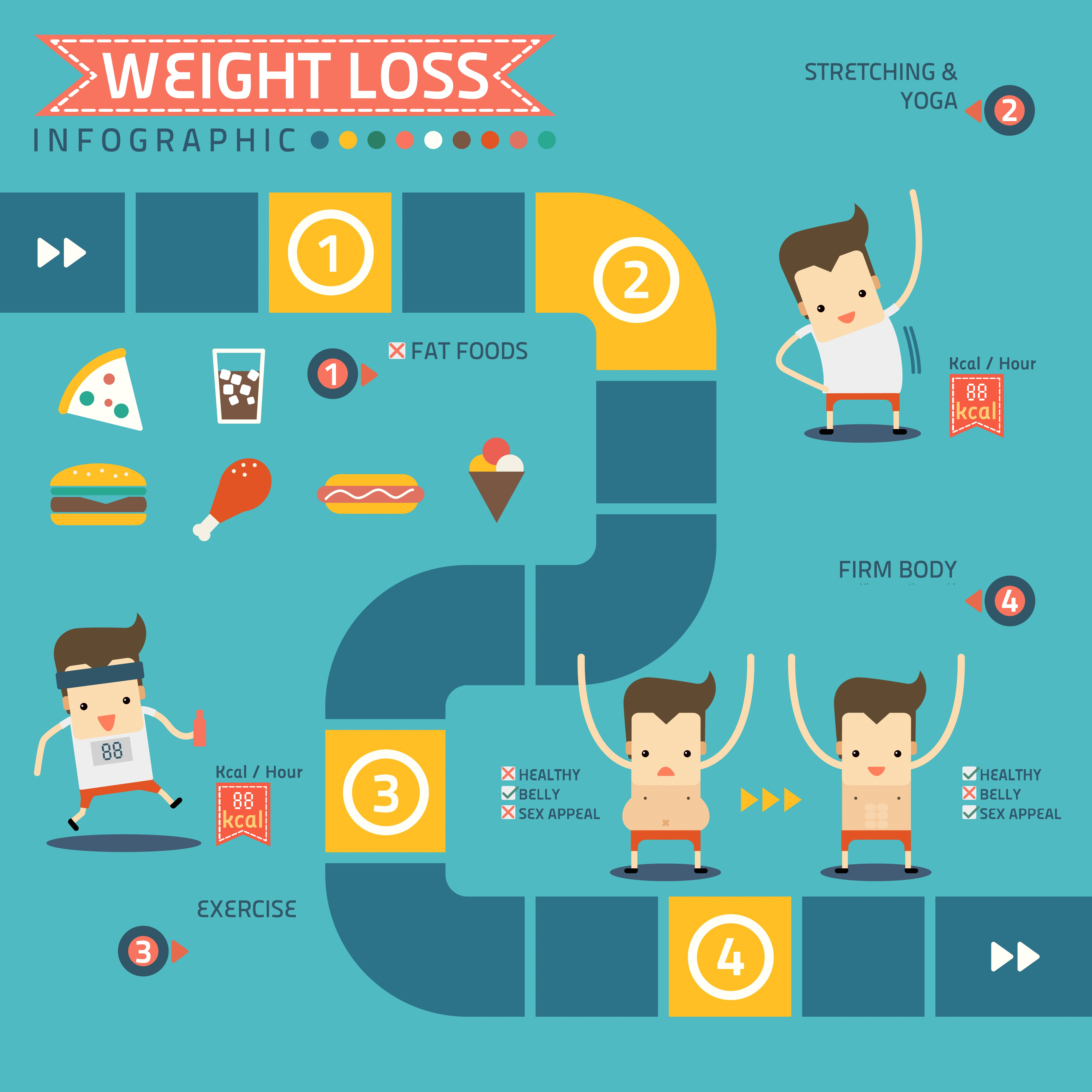 How to lose weight properly in few steps - infographic
