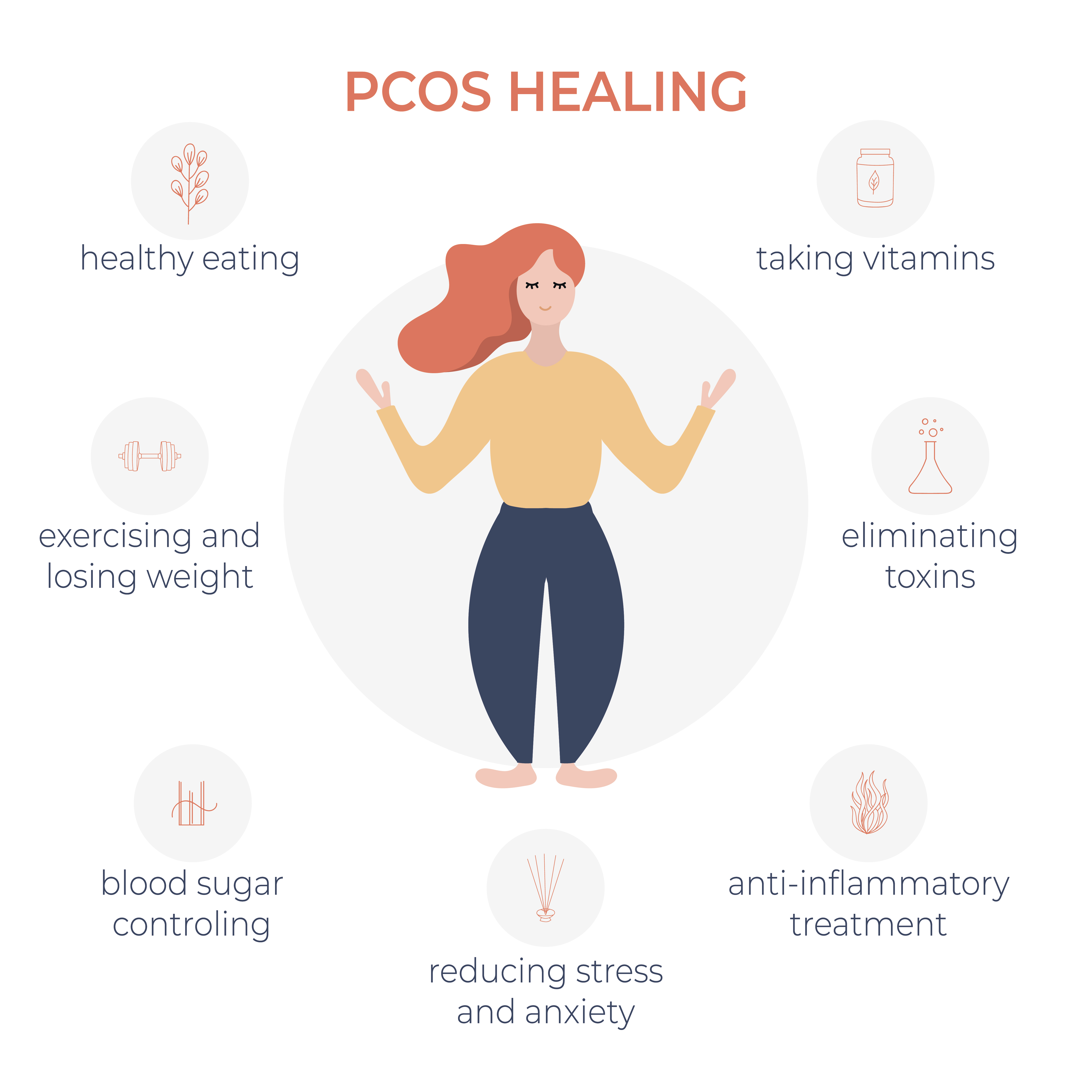 How to deal with PCOS - infographic