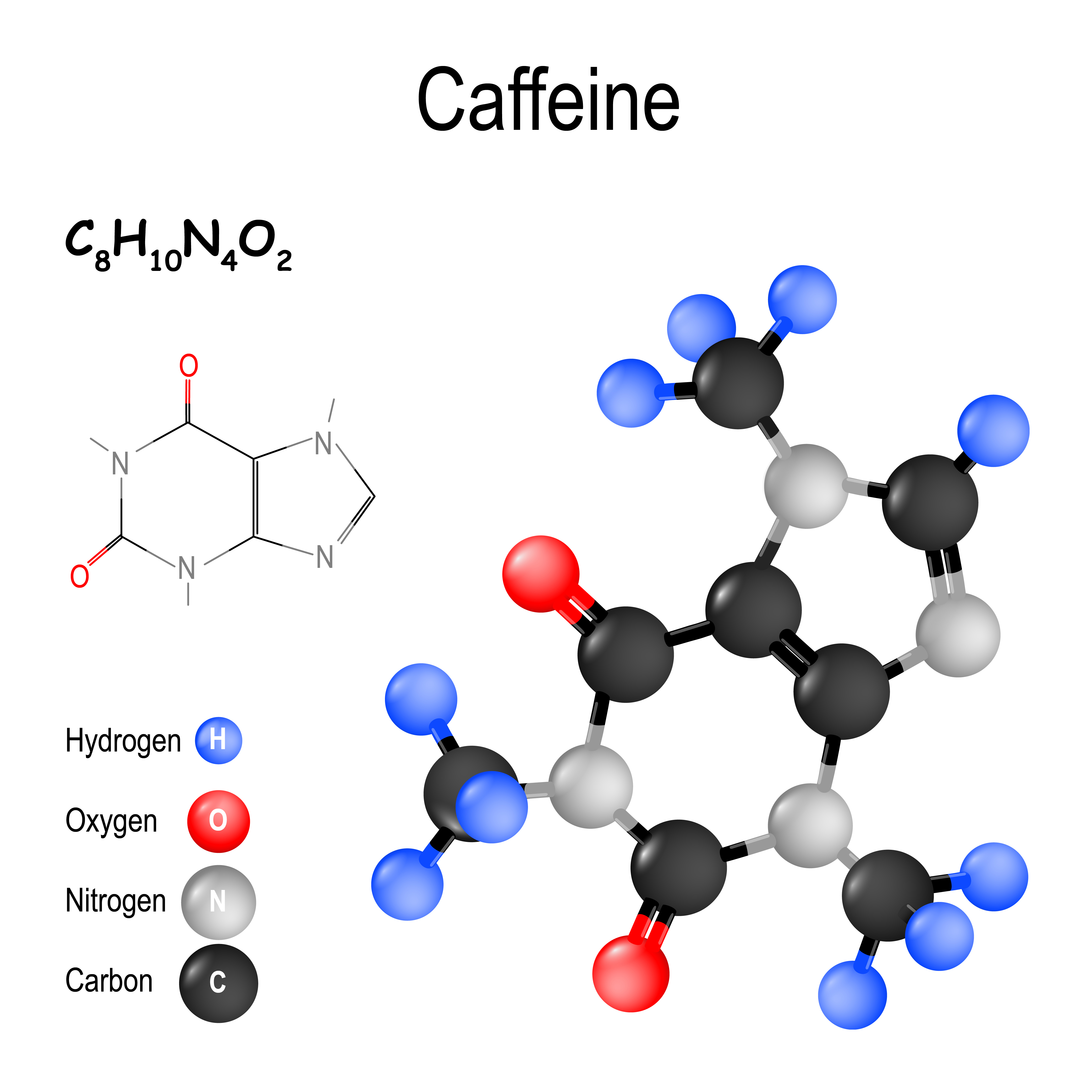 Caffeine - chemical structure
