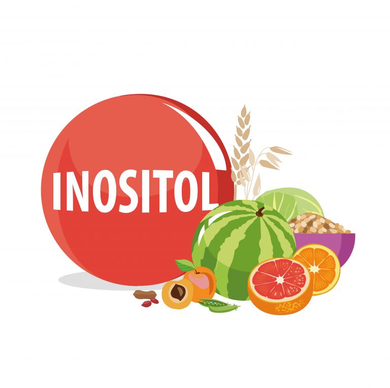 The effect of inositol on the reduction of PCOS symptoms