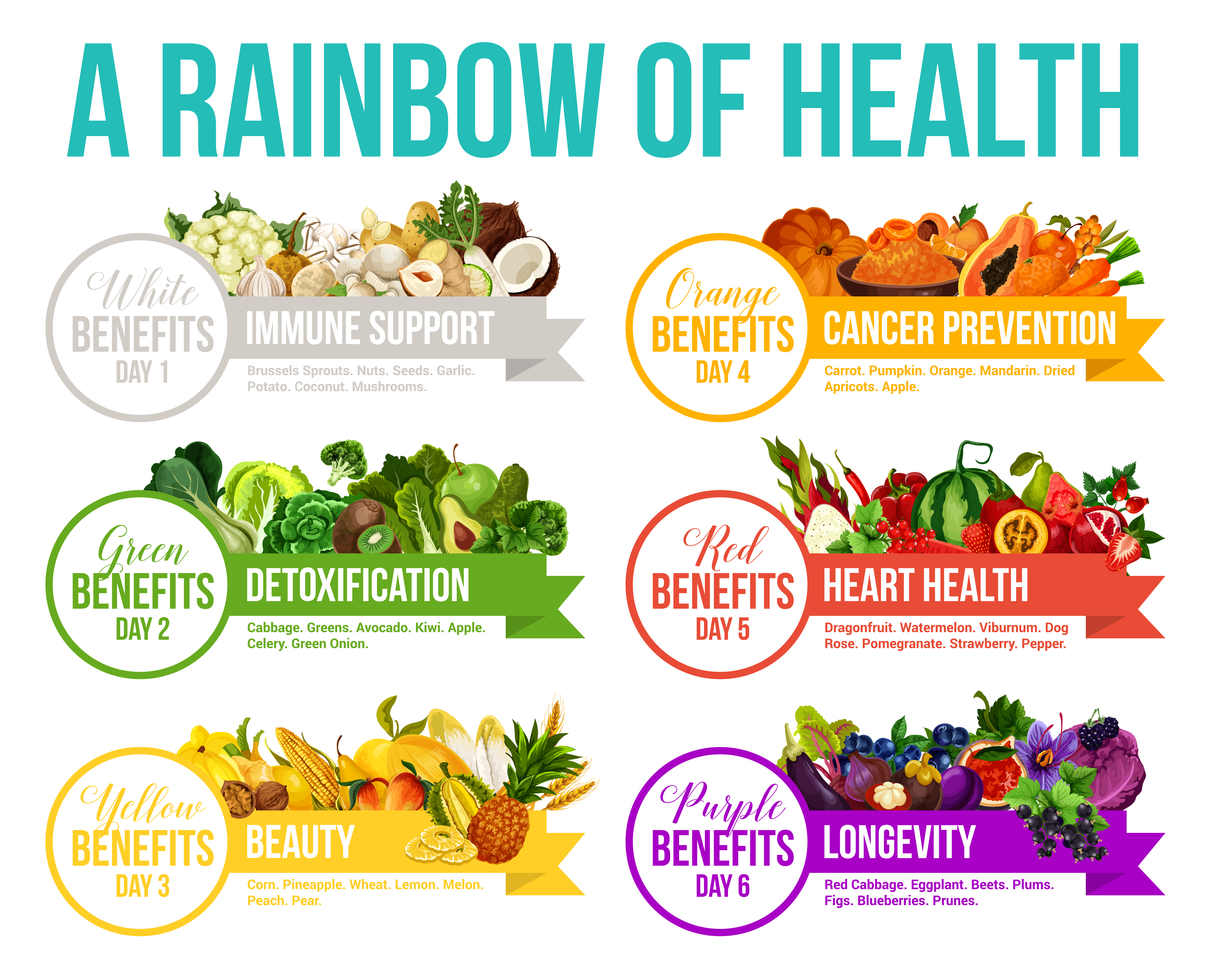 The base of detoxification process should be the fruits and vegetables. The more, the better!