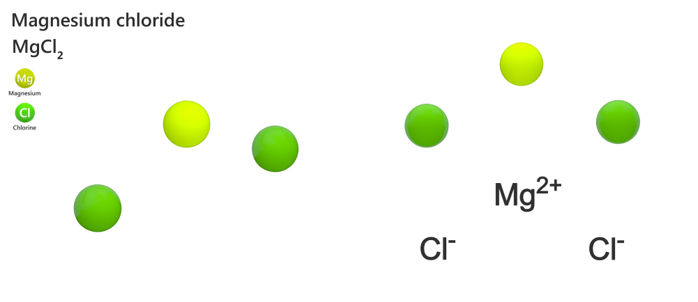 Magnesium chloride - chemical structure