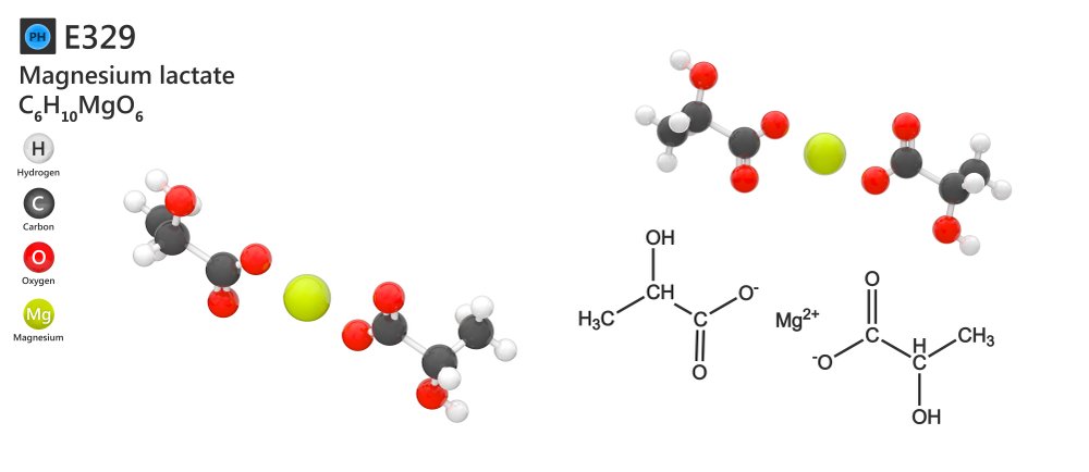 Magnesium lactate - chemical structure