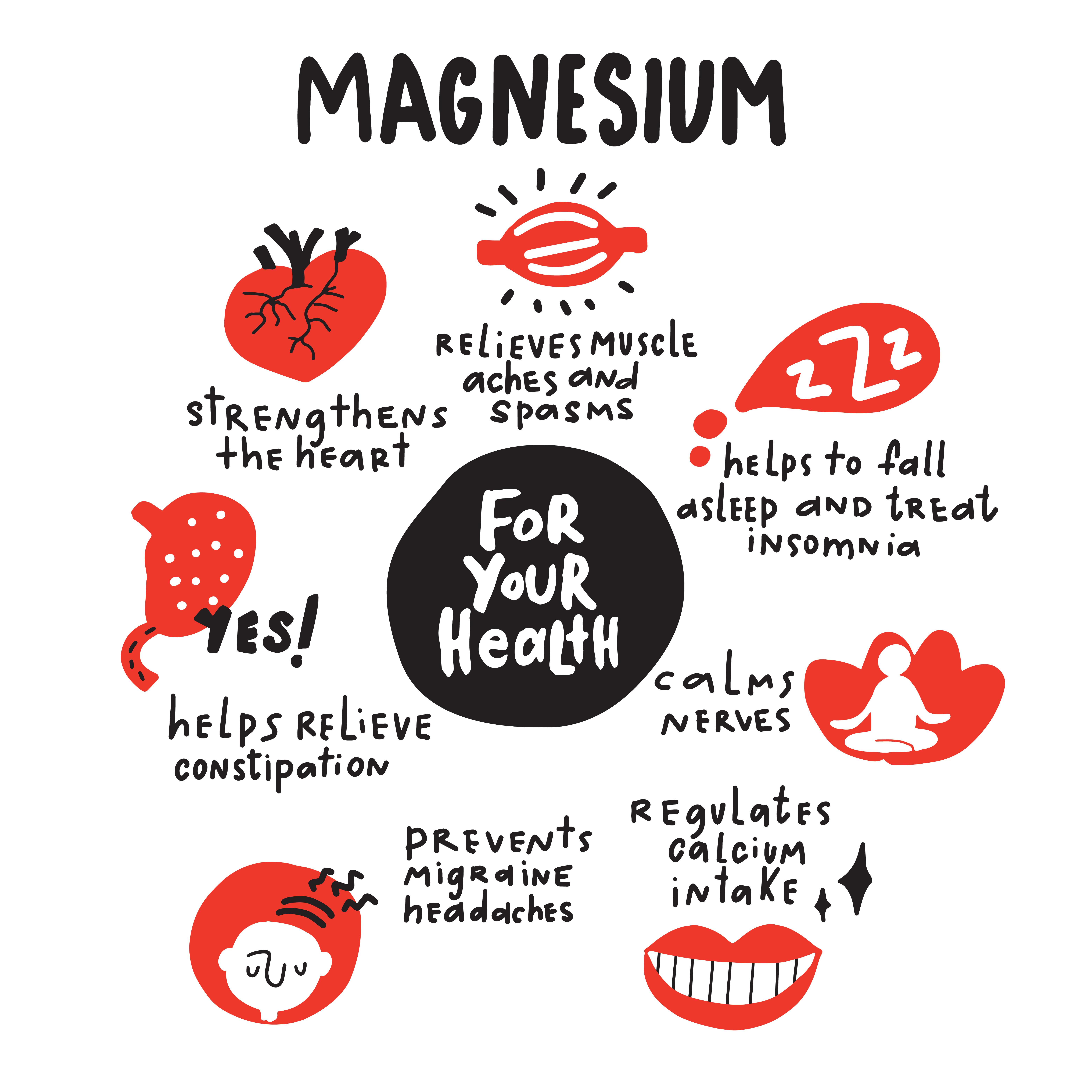 Qucik brief of magnesium benefits and actions
