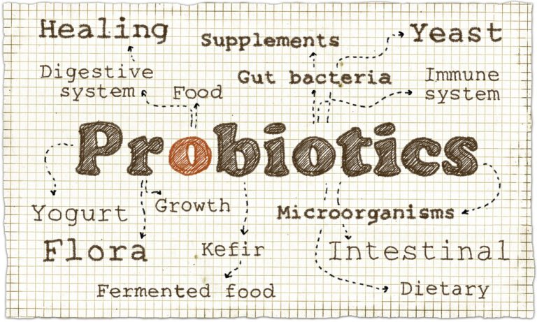 Can probiotics help with IBS?