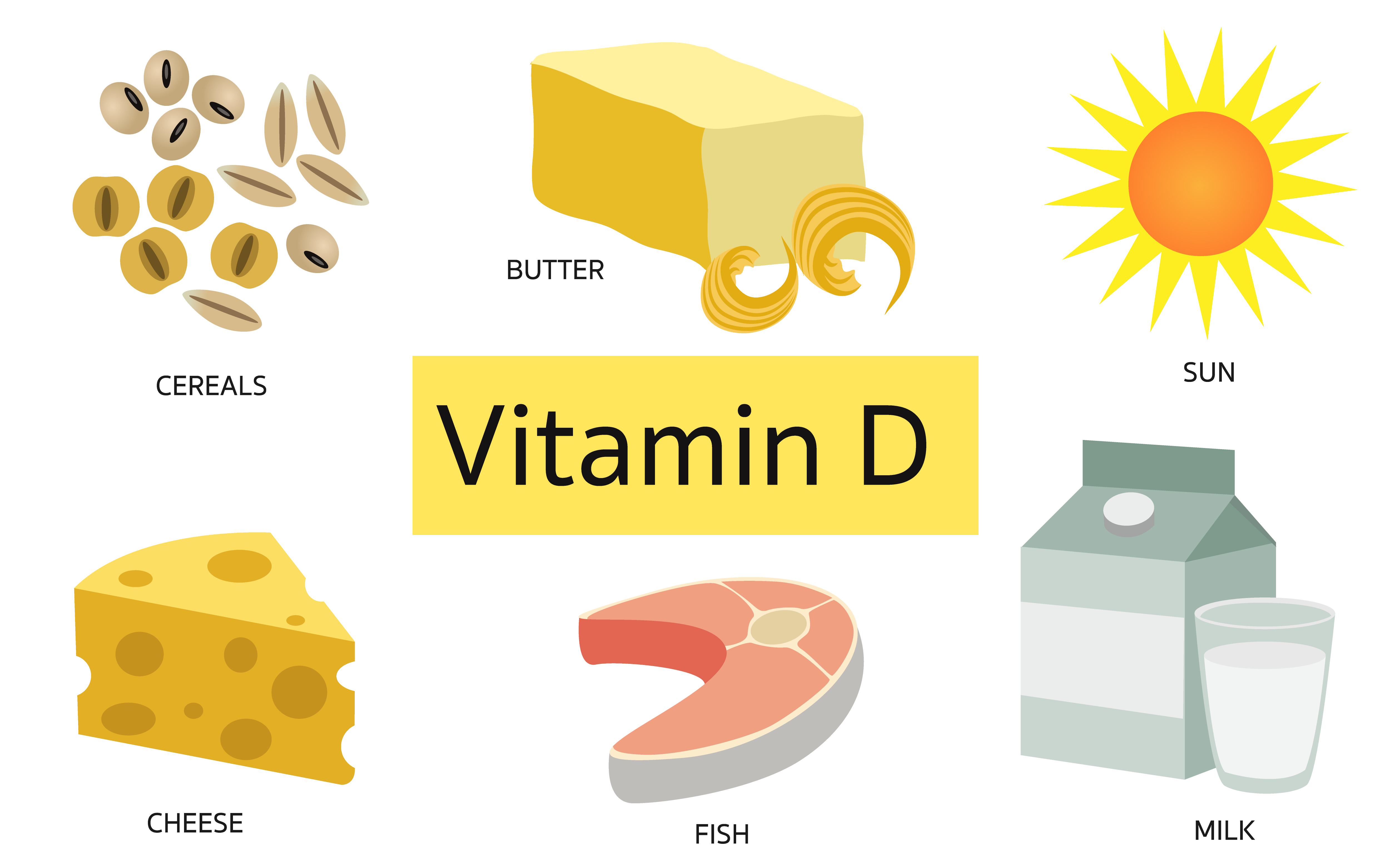 The most common sources of Vitamin D