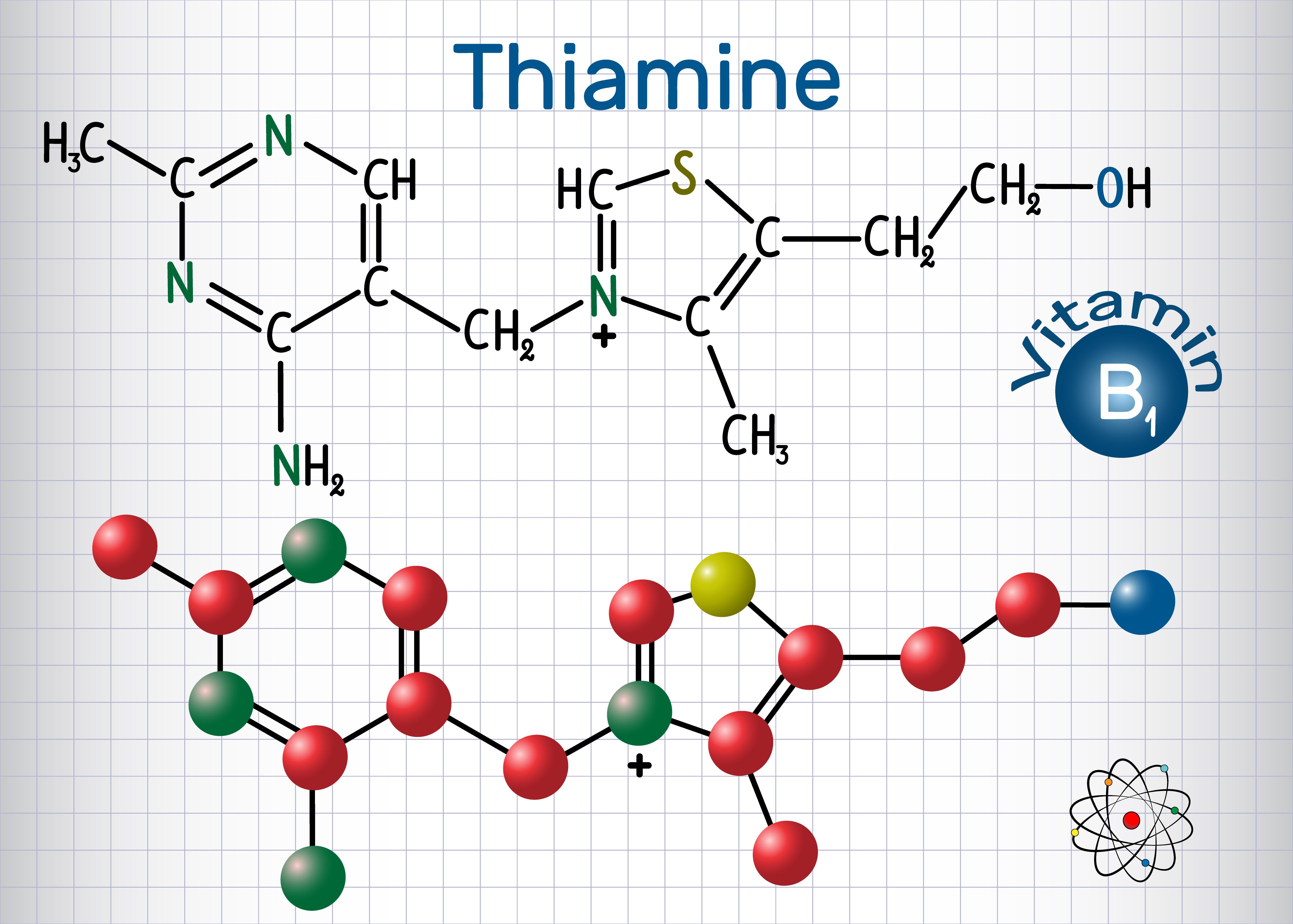 Vitamin B1 (Thiamine) chemical formulation