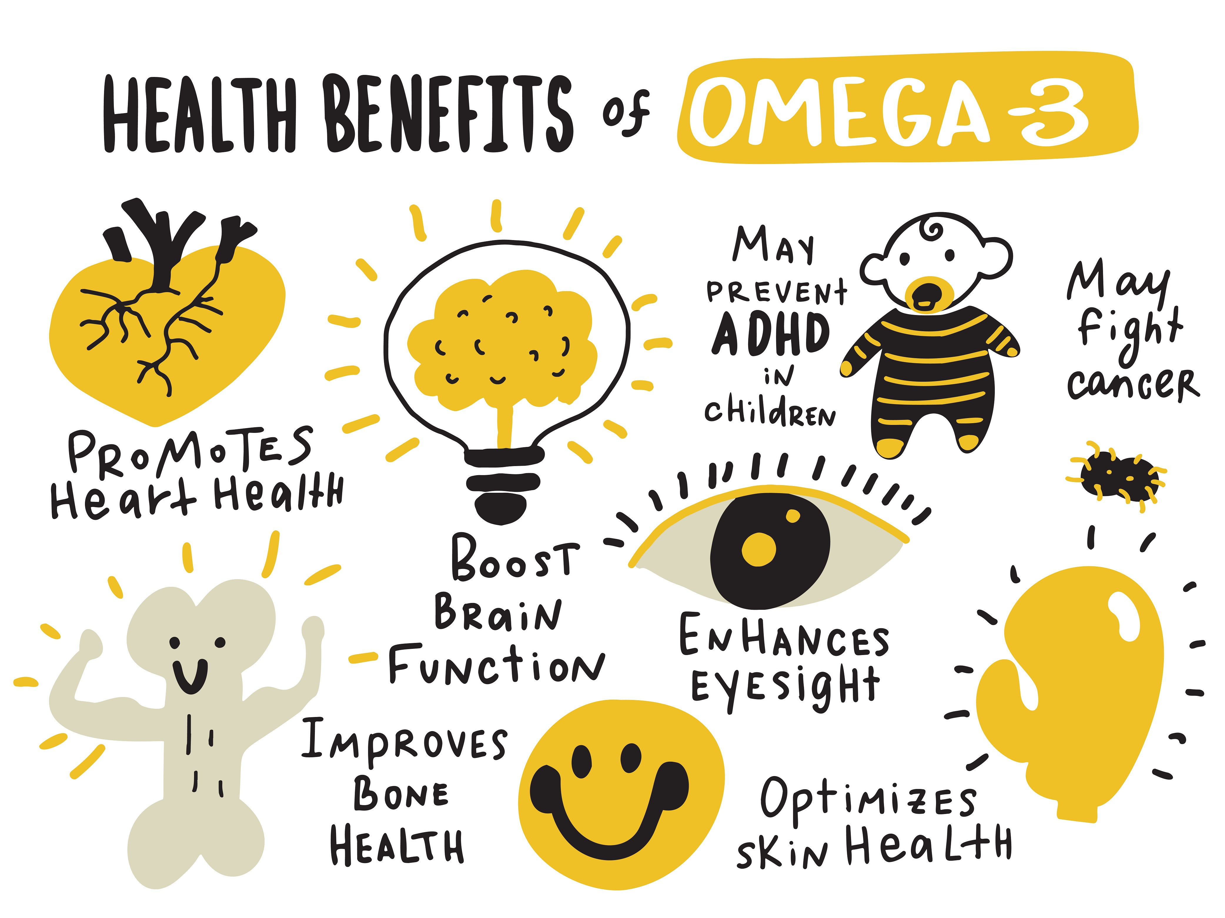 The most important omega 3 benefits
