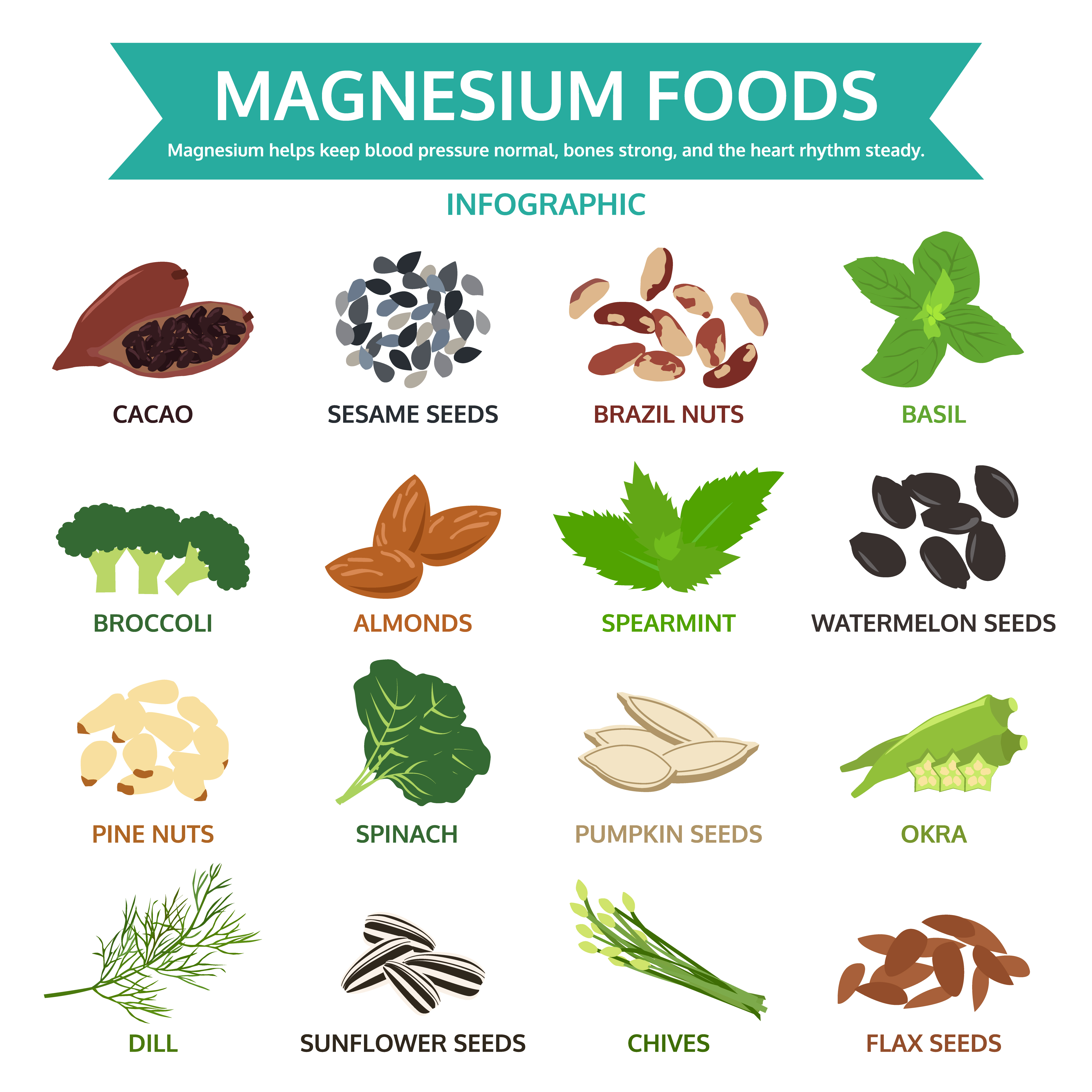Best natural sources of magnesium