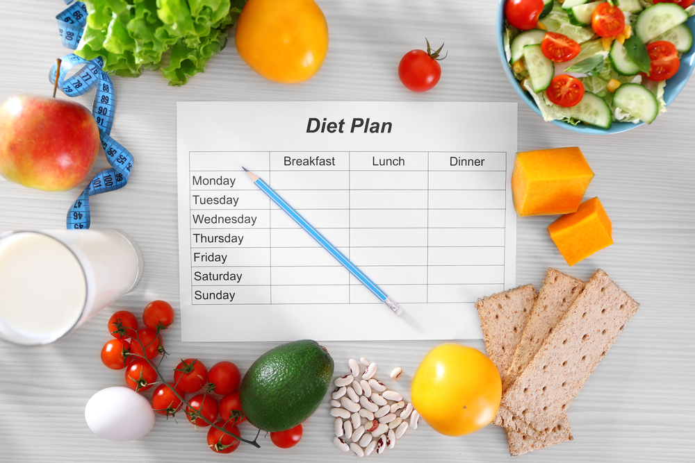 Remember - diet is the most important thing in losing weight!