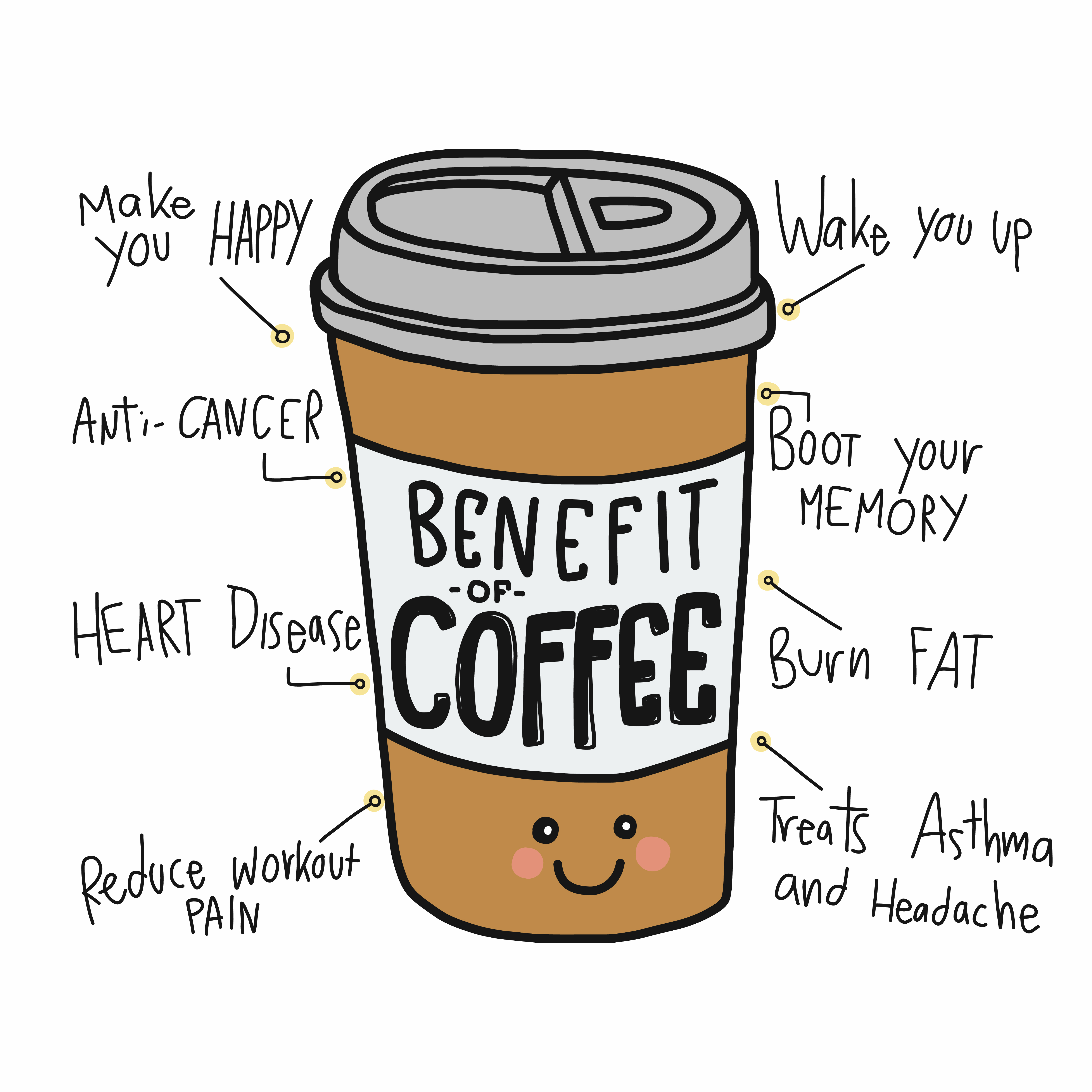 Benefits of coffee!