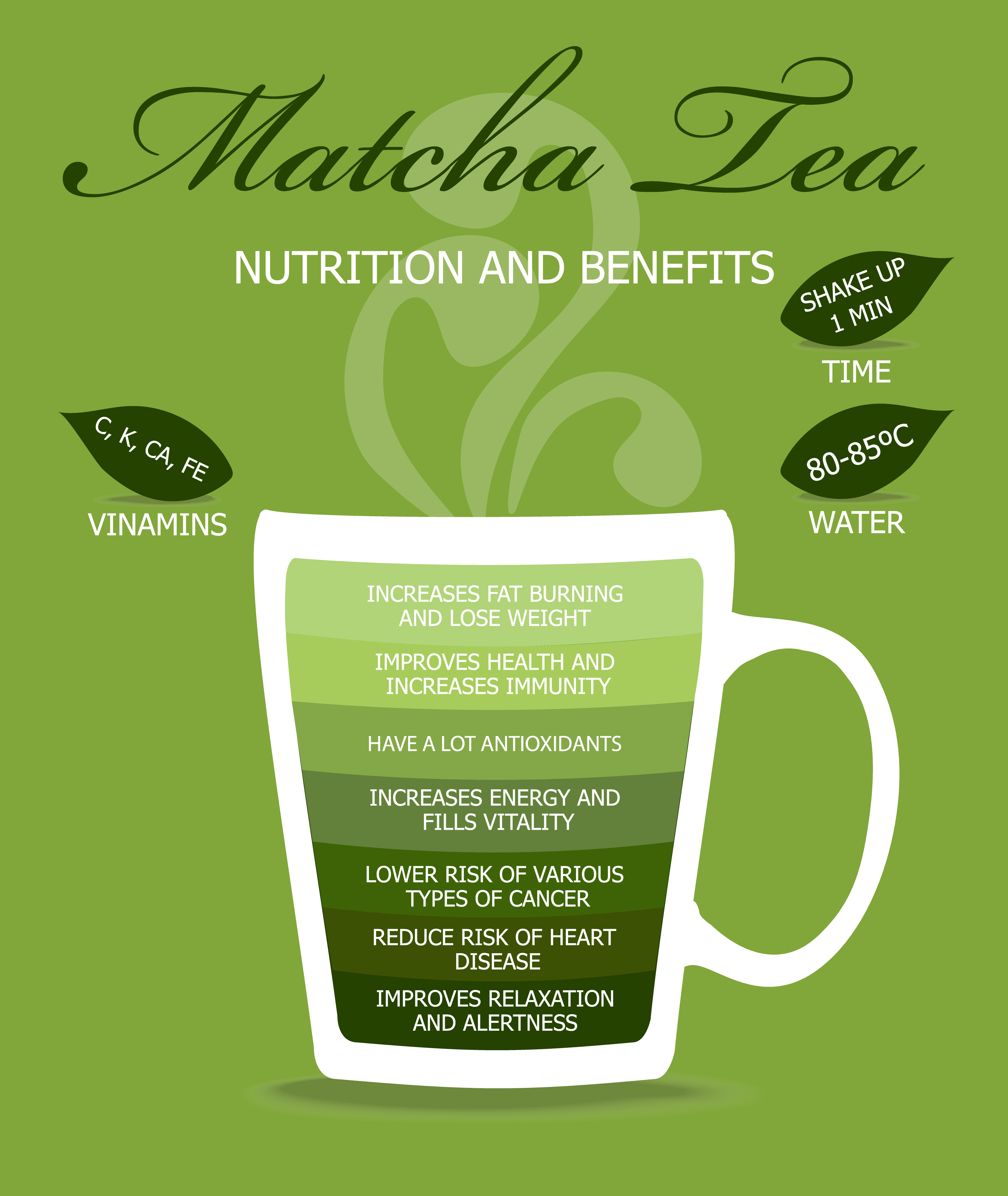 Benefits of matcha in nutshell