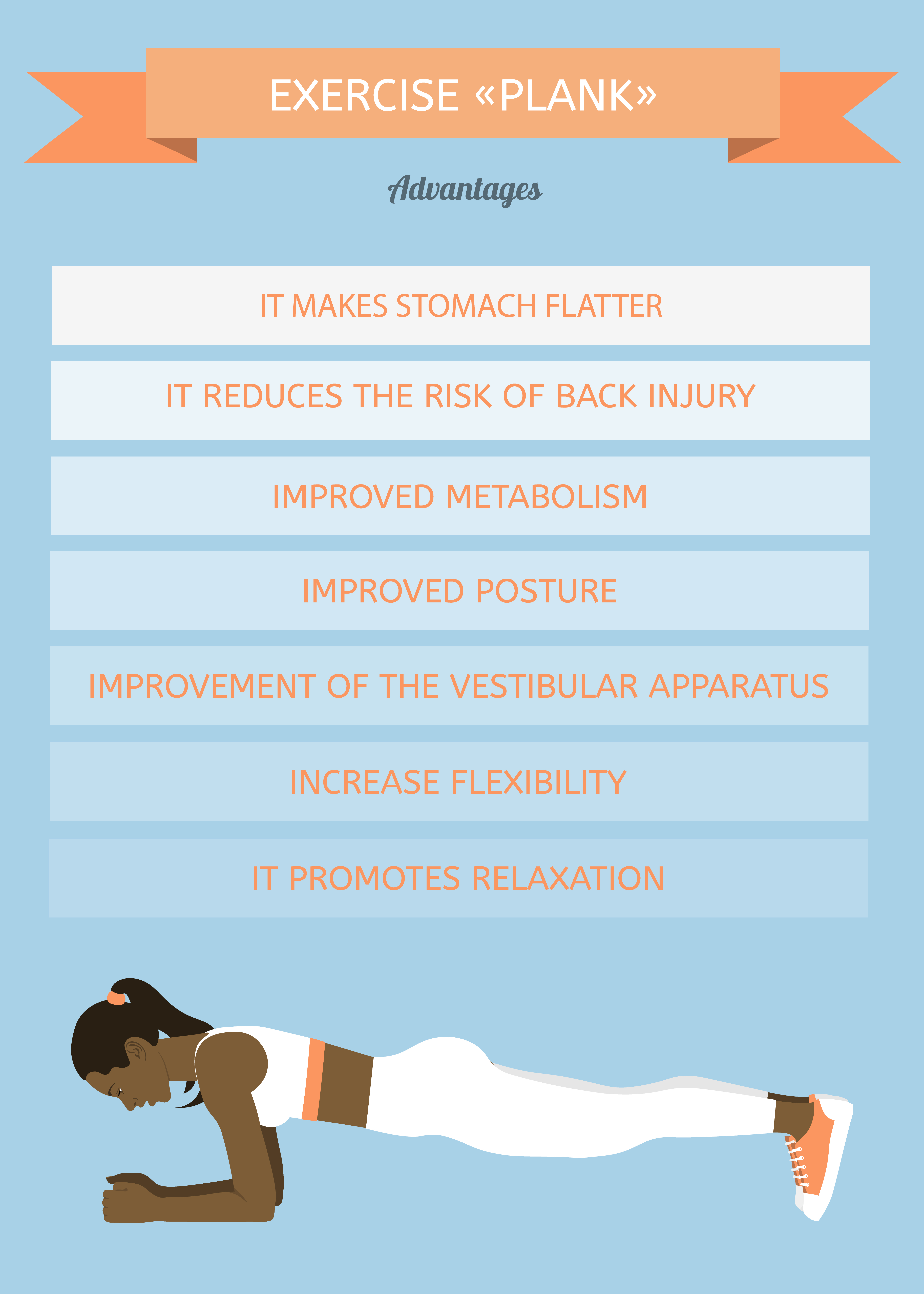 Why you should do the plank?
