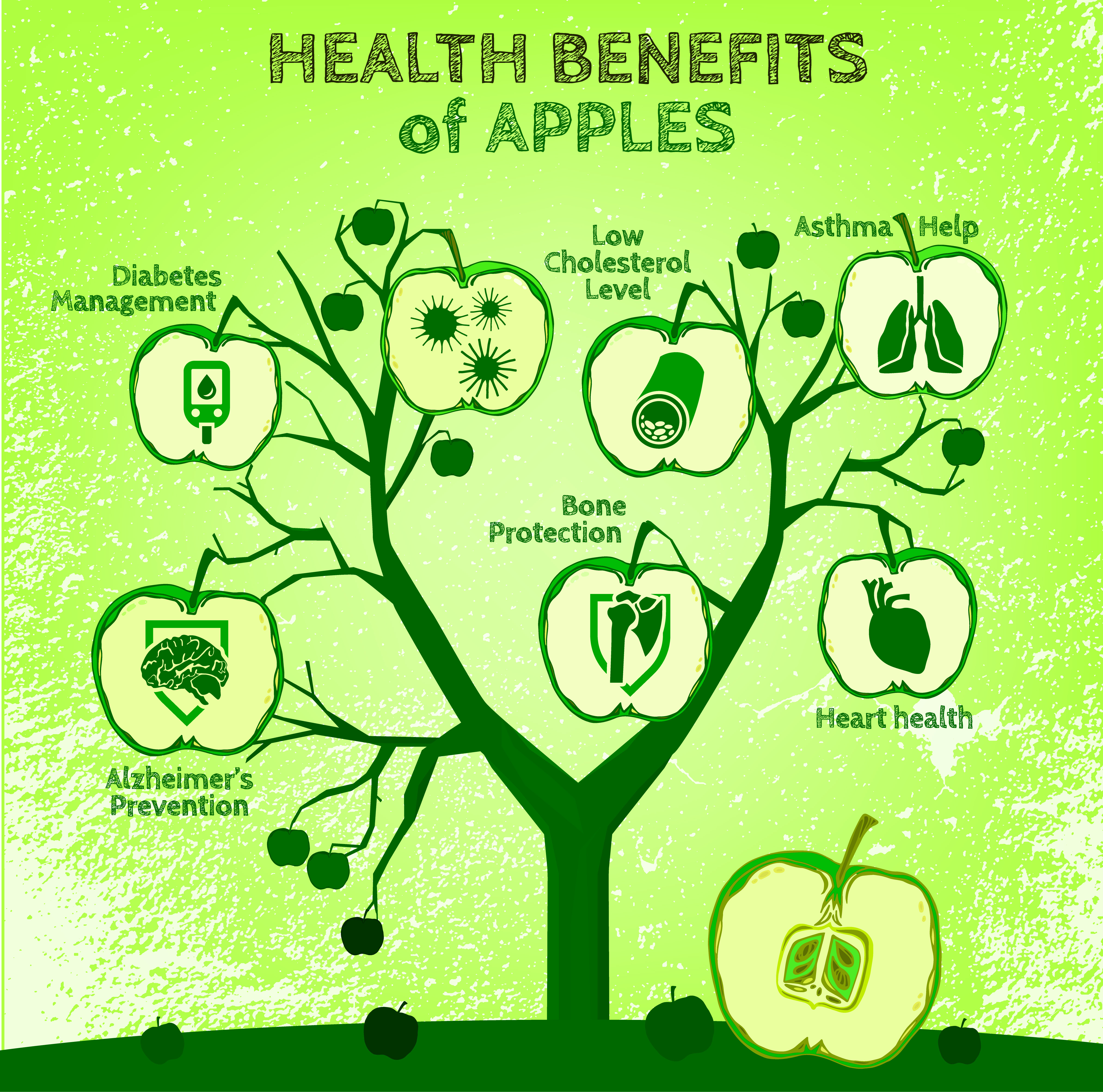 Most important benefits of apples