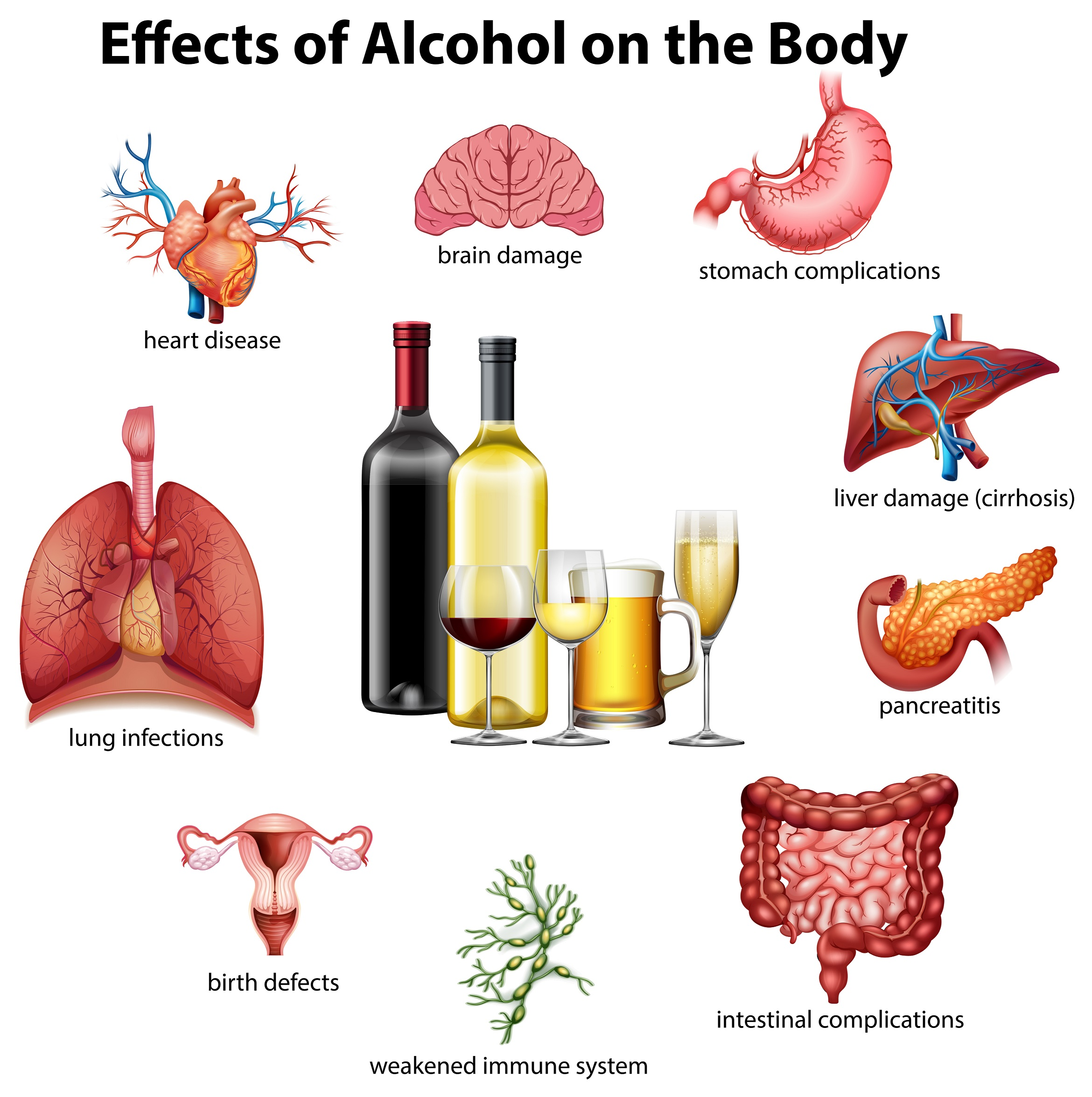 Remember that alcohol is rather not optimal choice for our health...
