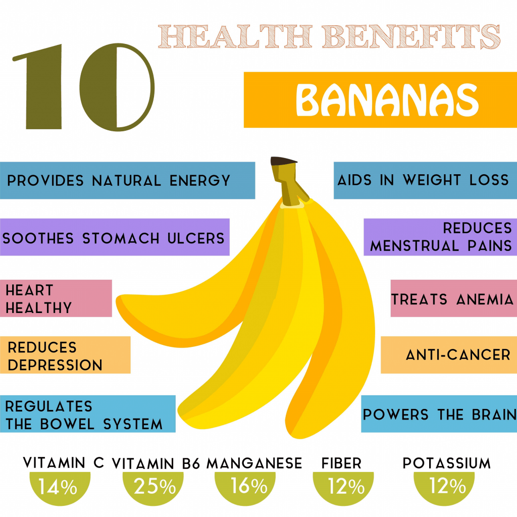 Most important benefits of bananas