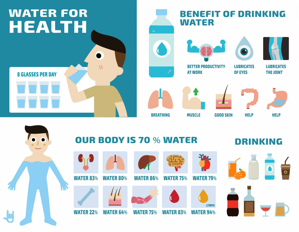 Why you should drink mineral water?