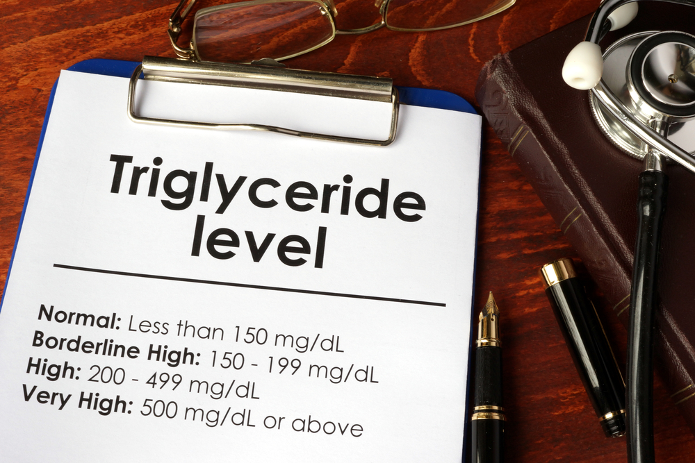 Norms for triglycerides