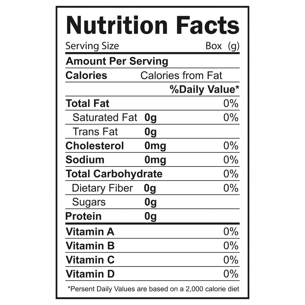 How carbohydrates should be divided on the Nutrition Facts label