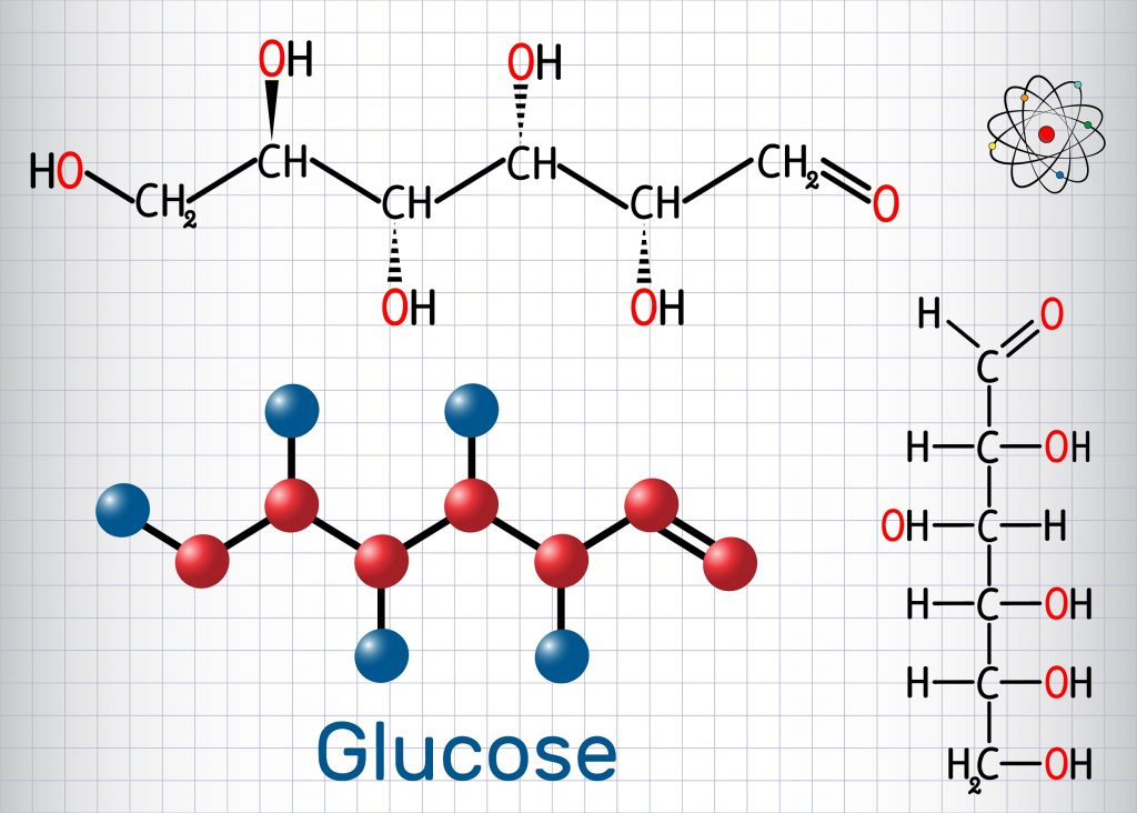 Glucose chemical structure