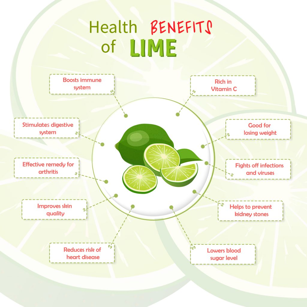 Benefits of Limes