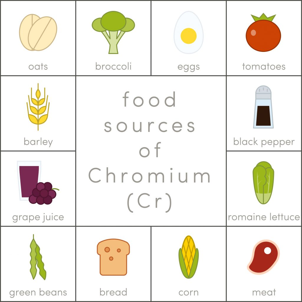 Romaine lettuce is also great source of Chromium!