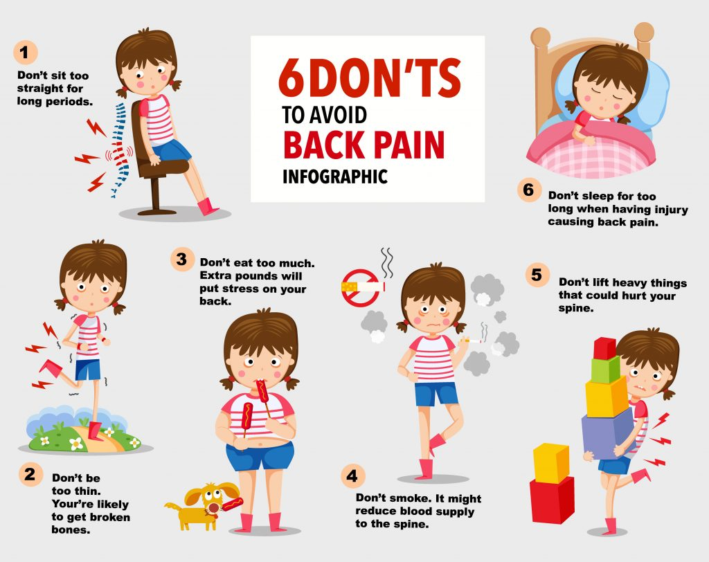 Some ideas to deal with your back pain!