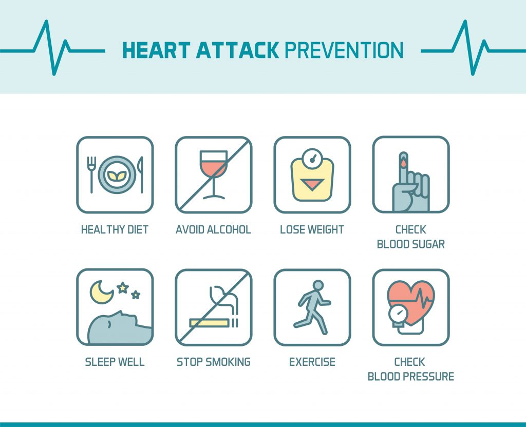 How to prevent heart diseases