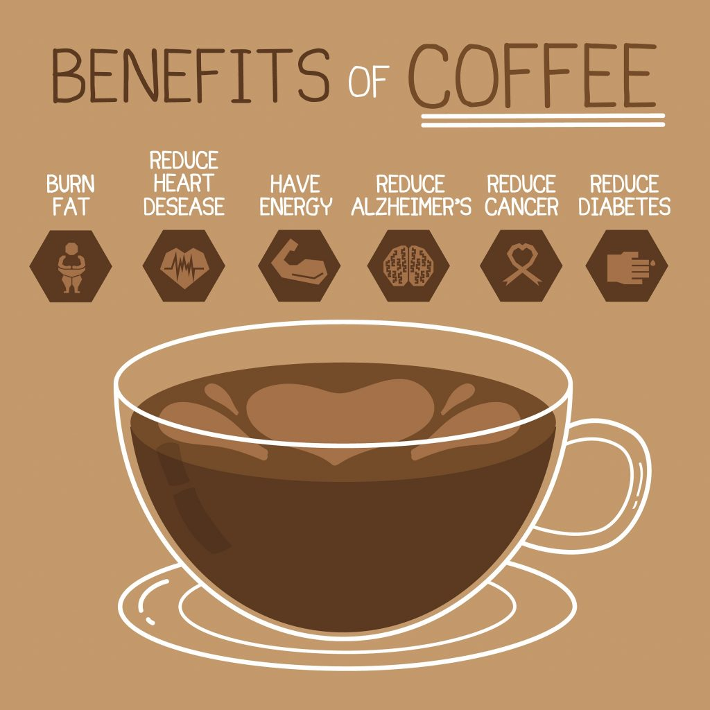 Remember that coffee as a drink has many benefits!