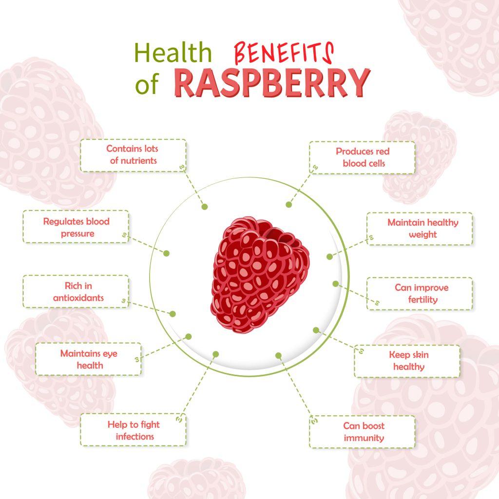 Benefits of raspberries