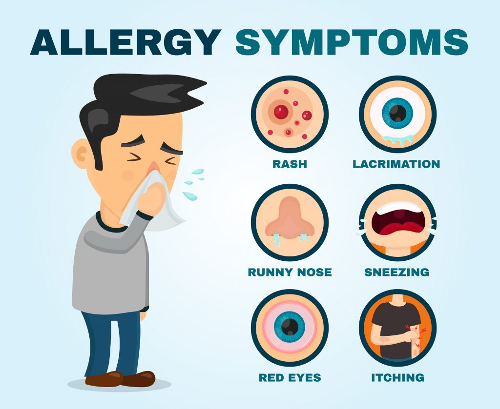 Most common symptoms of allergy