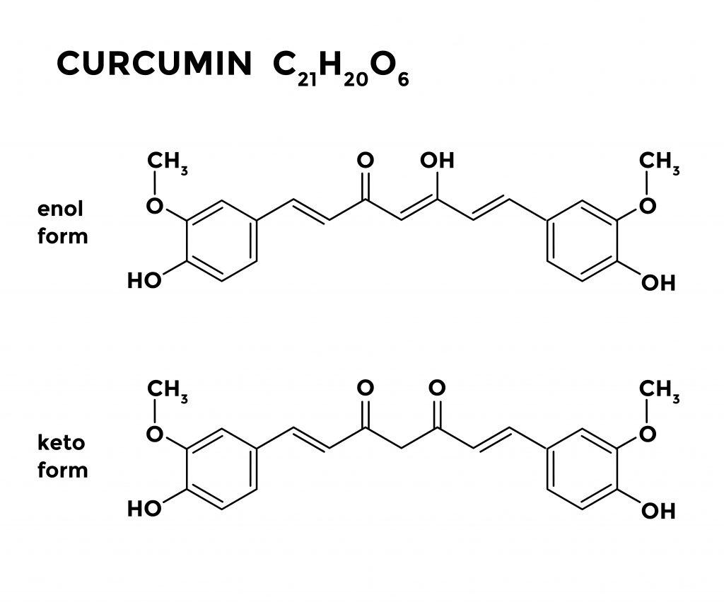 Chemical structure of Curcumin